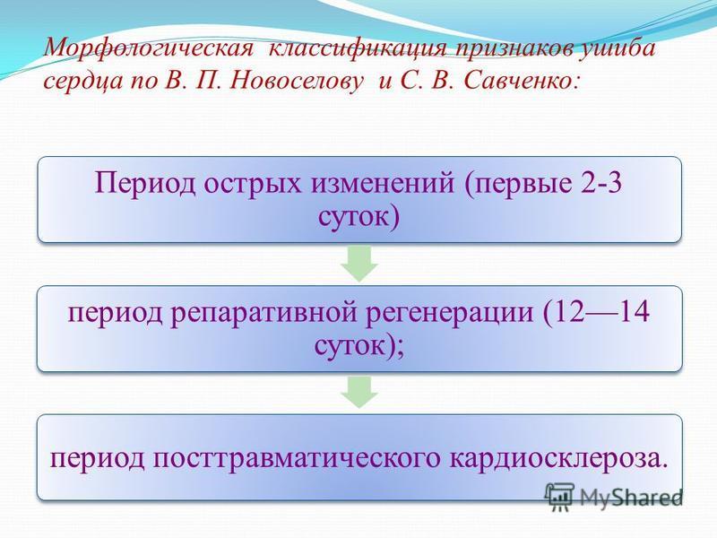 Морфологическая классификация признаков ушиба сердца по В. П. Новоселову и С. В. Савченко: Период острых изменений (первые 2-3 суток) период репаративной регенерации (1214 суток); период посттравматического кардиосклероза.
