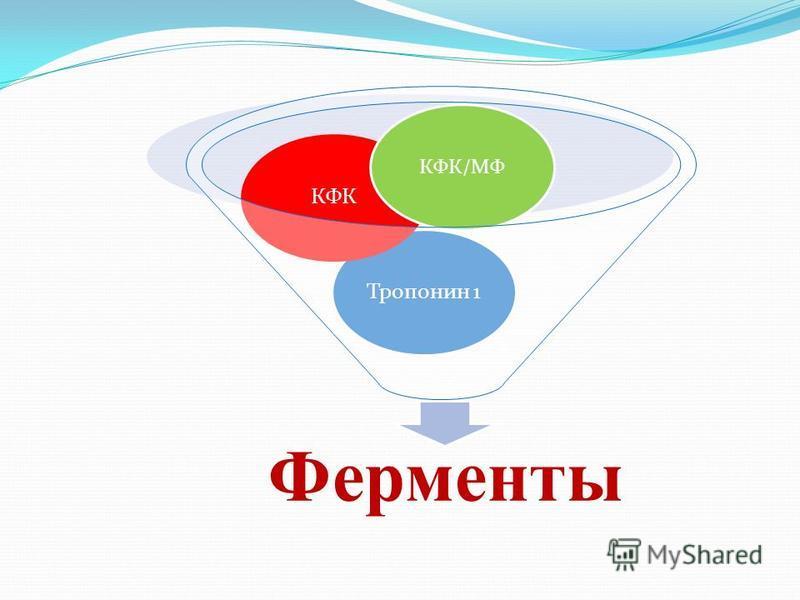 Ферменты Тропонин 1КФК КФК/МФ