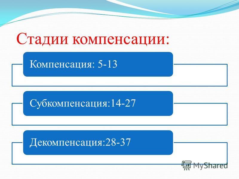 Стадии компенсации: Компенсация: 5-13 Субкомпенсация:14-27Декомпенсация:28-37