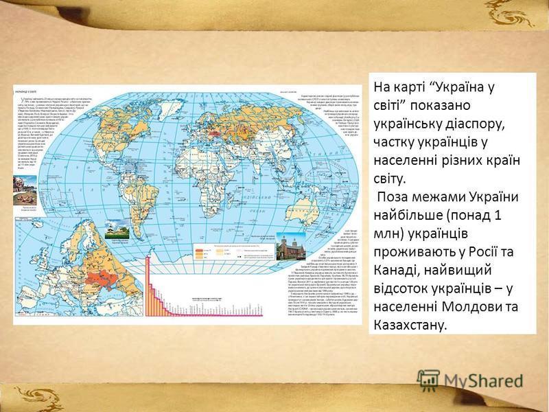 На карті Україна у світі показано українську діаспору, частку українців у населенні різних країн світу. Поза межами України найбільше (понад 1 млн) українців проживають у Росії та Канаді, найвищий відсоток українців – у населенні Молдови та Казахстан