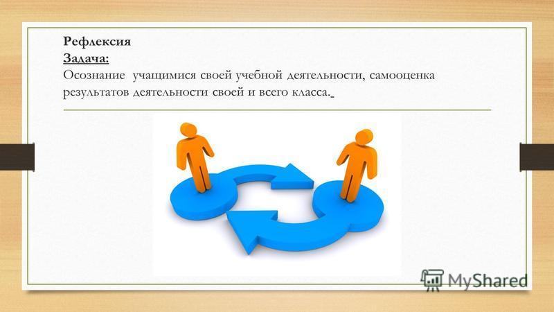 Рефлексия Задача: Осознание учащимися своей учебной деятельности, самооценка результатов деятельности своей и всего класса.