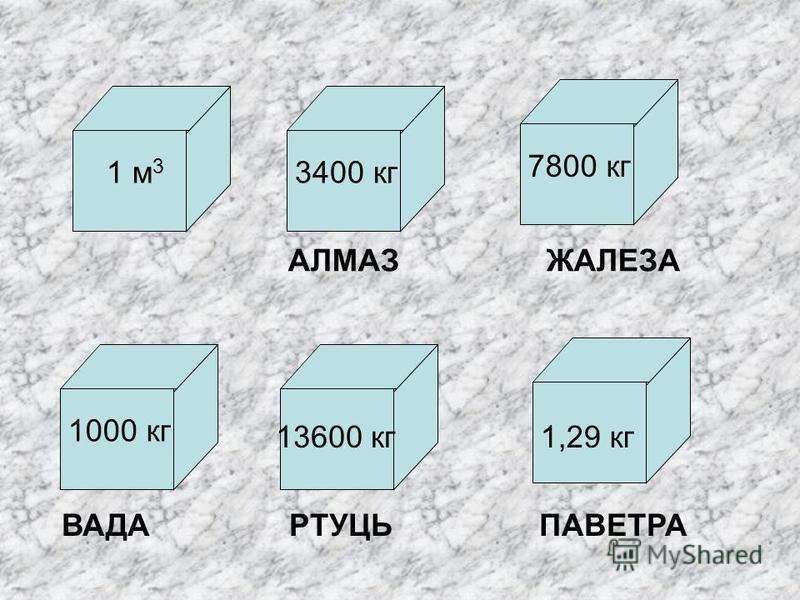 1 м 3 3400 кг 7800 кг 1000 кг 13600 кг1,29 кг АЛМАЗ ЖАЛЕЗА ВАДА РТУЦЬ ПАВЕТРА