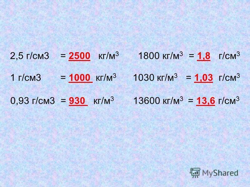 2,5 г/см3 = 2500 кг/м 3 1800 кг/м 3 = 1,8 г/см 3 1 г/см3 = 1000 кг/м 3 1030 кг/м 3 = 1,03 г/см 3 0,93 г/см3 = 930 кг/м 3 13600 кг/м 3 = 13,6 г/см 3