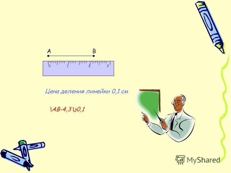 0 1 2 3 АВ Цена деления линейки 0,1 см \АВ-4,3\0,1