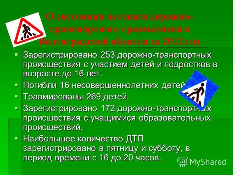 О состоянии детского дорожно- транспортного травматизма в Волгоградской области за 2012 год Зарегистрировано 253 дорожно-транспортных происшествия с участием детей и подростков в возрасте до 16 лет. Зарегистрировано 253 дорожно-транспортных происшест