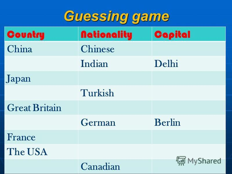 Guessing game CountryNationalityCapital ChinaChinese IndianDelhi Japan Turkish Great Britain GermanBerlin France The USA Canadian