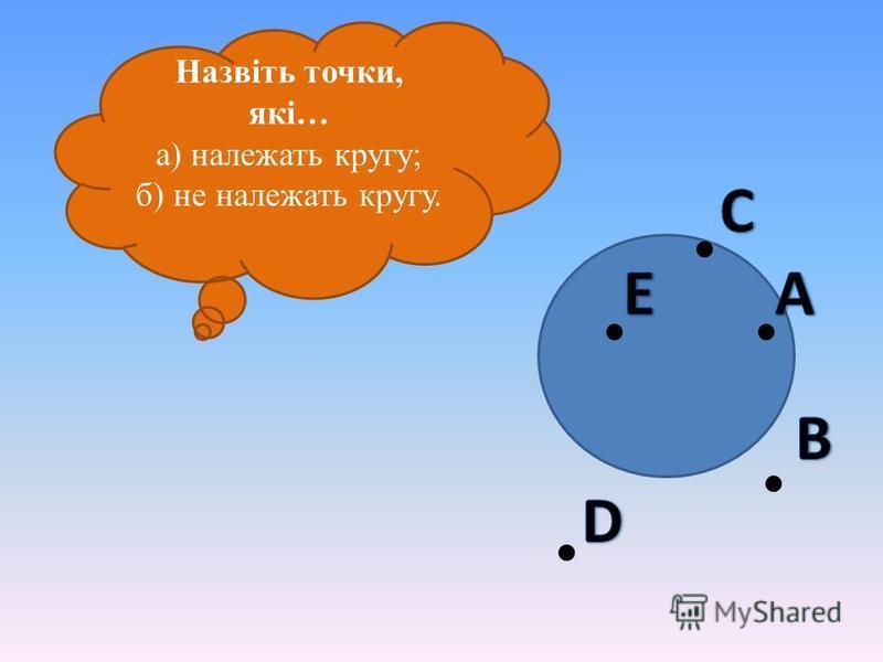 Назвіть точки, які… а) належать кругу; б) не належать кругу.
