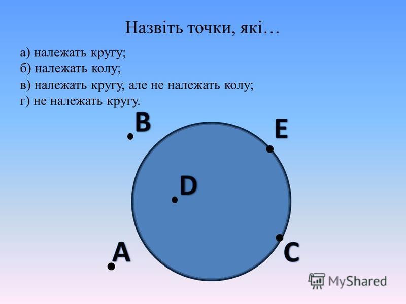 Назвіть точки, які… а) належать кругу; б) належать колу; в) належать кругу, але не належать колу; г) не належать кругу.