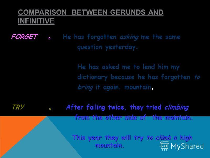 COMPARISON BETWEEN GERUNDS AND INFINITIVE FORGET He has forgotten asking me the same question yesterday. question yesterday. He has asked me to lend him my He has asked me to lend him my dictionary because he has forgotten to dictionary because he ha