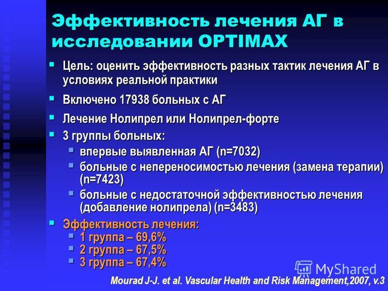 Эффективность лечения АГ в исследовании OPTIMAX Цель: оценить эффективность разных тактик лечения АГ в условиях реальной практики Цель: оценить эффективность разных тактик лечения АГ в условиях реальной практики Включено 17938 больных с АГ Включено 1