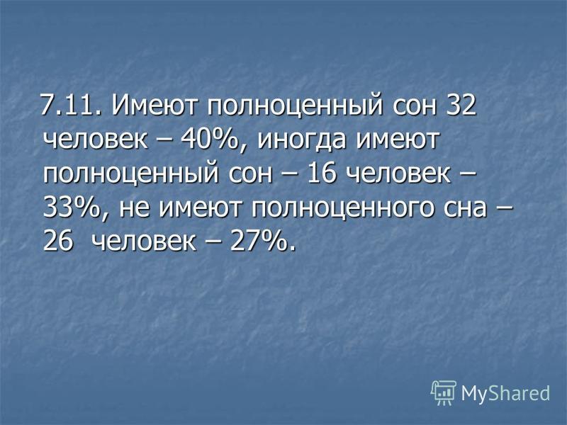 7.11. Имеют полноценный сон 32 человек – 40%, иногда имеют полноценный сон – 16 человек – 33%, не имеют полноценного сна – 26 человек – 27%. 7.11. Имеют полноценный сон 32 человек – 40%, иногда имеют полноценный сон – 16 человек – 33%, не имеют полно