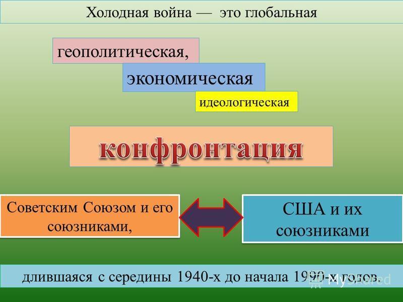 Холодная война это глобальная длившаяся с середины 1940-х до начала 1990-х годов. геополитическая, экономическая идеологическая Советским Союзом и его союзниками, США и их союзниками