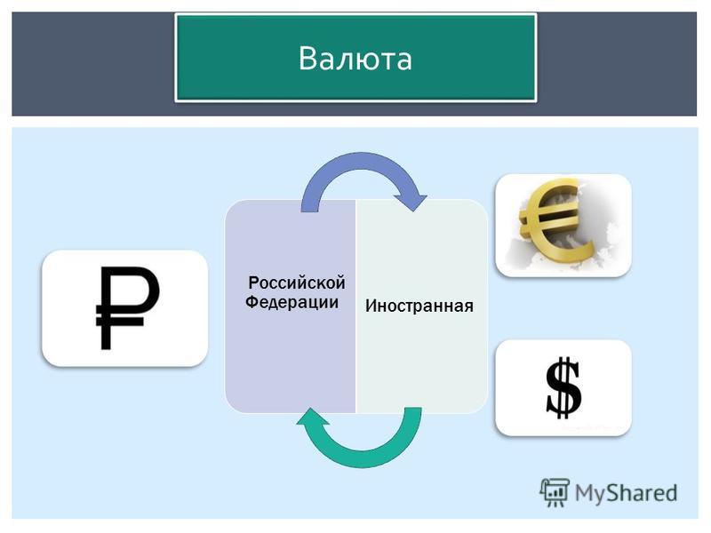 Валюта Российской Федерации Иностранная