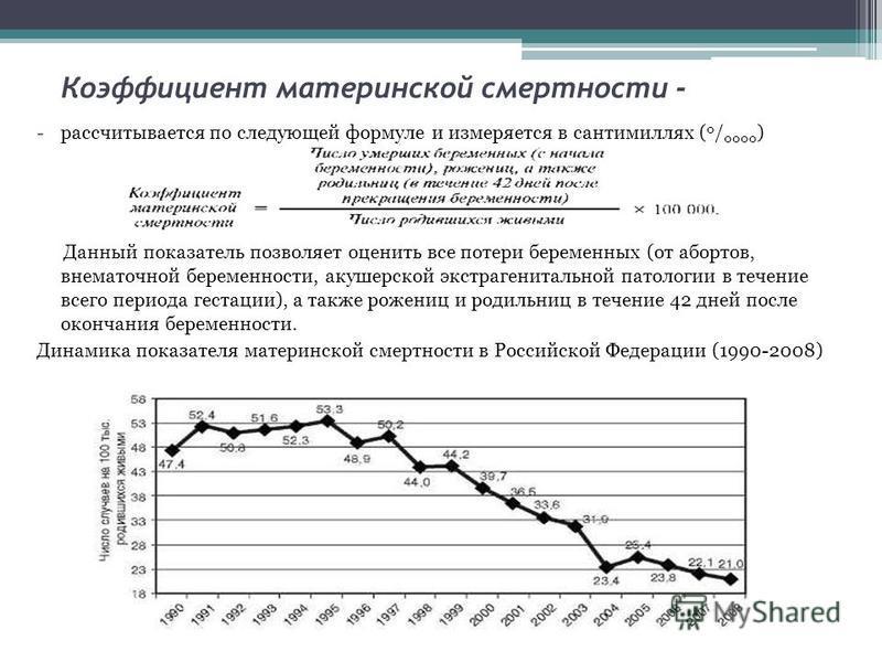 Коэффициент материнской смертности - -рассчитывается по следующей формуле и измеряется в сантимиллях ( 0 / 0000 ) Данный показатель позволяет оценить все потери беременных (от абортов, внематочной беременности, акушерской экстрагенитальной патологии