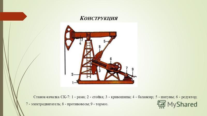 К ОНСТРУКЦИЯ Cтанок-качалока CK-7: 1 - рама; 2 - стойка; 3 - кривошипы; 4 - балансир; 5 - шатуны; 6 - редуктор; 7 - электродвигатель; 8 - противовесы; 9 - тормоз.
