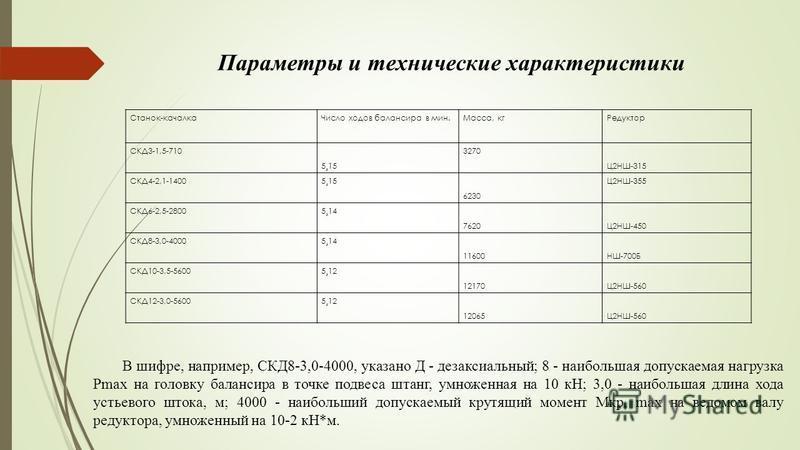 Станок-качалока Число ходов балансира в мин.Масса, кг Редуктор СКД3-1,5-710 5¸15 3270 Ц2НШ-315 СКД4-2,1-14005¸15 6230 Ц2НШ-355 СКД6-2,5-28005¸14 7620 Ц2НШ-450 СКД8-3,0-40005¸14 11600 НШ-700Б СКД10-3,5-56005¸12 12170 Ц2НШ-560 СКД12-3,0-56005¸12 12065
