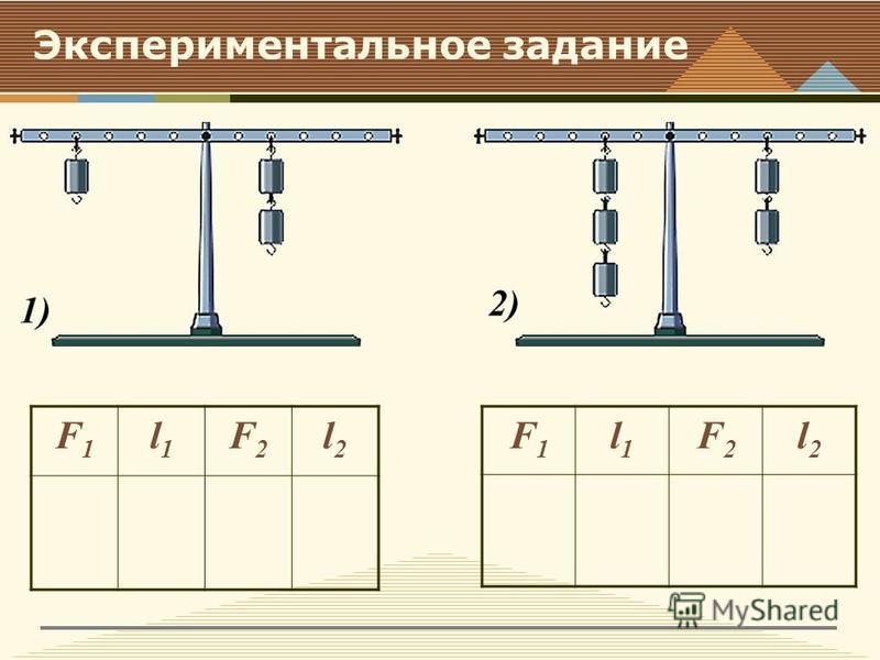 Экспериментальное задание F1F1 l1l1 F2F2 l2l2 F1F1 l1l1 F2F2 l2l2