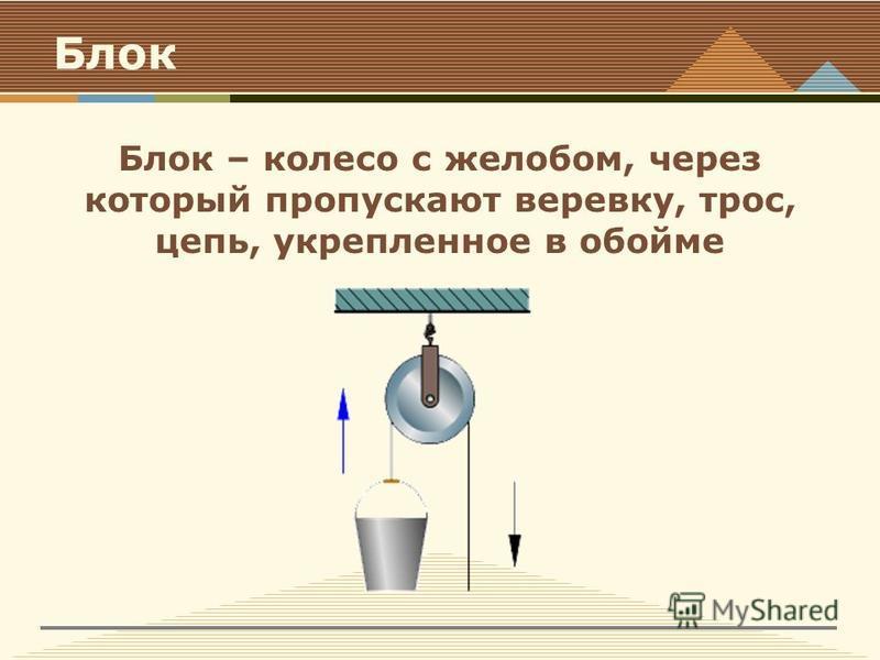 Блок Блок – колесо с желобом, через который пропускают веревку, трос, цепь, укрепленное в обойме