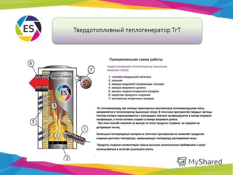 Твердотопливный теплогенератор ТгТ