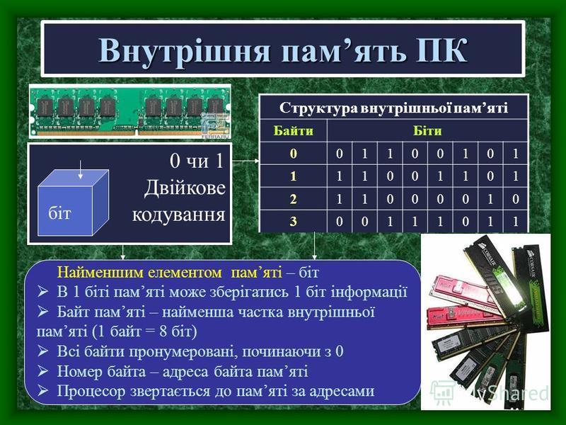 Внутрішня память ПК 0 чи 1 Двійкове кодування Найменшим елементом памяті – біт В 1 біті памяті може зберігатись 1 біт інформації Байт памяті – найменша частка внутрішньої памяті (1 байт = 8 біт) Всі байти пронумеровані, починаючи з 0 Номер байта – ад
