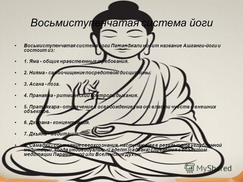 Восьмиступенчатая система йоги Восьмиступенчатая система йоги Патанджали носит название Ашганги-йоги и состоит из: 1. Яма - общие нравственные требования. 2. Нияма - самоочищение посредством дисциплины. 3. Асана - поза. 4. Пранаяма - ритмический конт