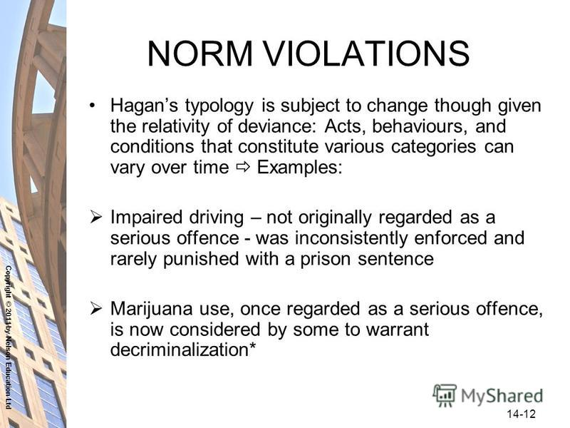 Copyright © 2011 by Nelson Education Ltd 14-12 NORM VIOLATIONS Hagans typology is subject to change though given the relativity of deviance: Acts, behaviours, and conditions that constitute various categories can vary over time Examples: Impaired dri