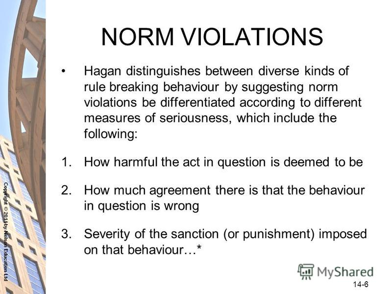 Copyright © 2011 by Nelson Education Ltd 14-6 NORM VIOLATIONS Hagan distinguishes between diverse kinds of rule breaking behaviour by suggesting norm violations be differentiated according to different measures of seriousness, which include the follo