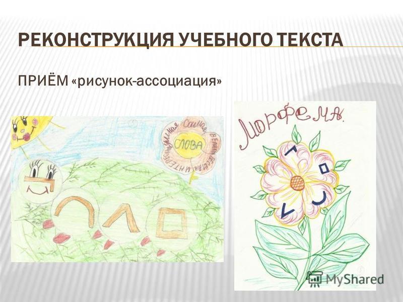 РЕКОНСТРУКЦИЯ УЧЕБНОГО ТЕКСТА ПРИЁМ «рисунок-ассоциация»