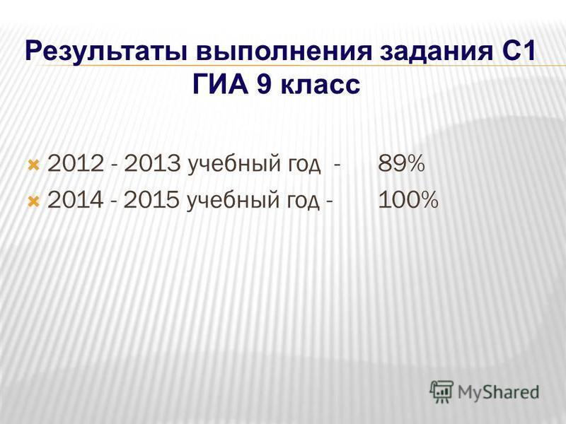 Результаты выполнения задания С1 ГИА 9 класс 2012 - 2013 учебный год - 89% 2014 - 2015 учебный год - 100%