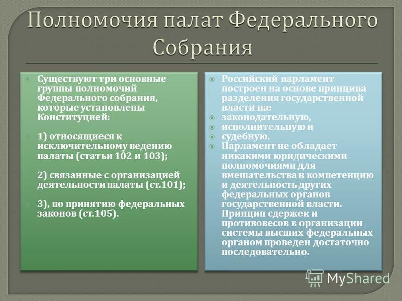 Существуют три основные группы полномочий Федерального собрания, которые установлены Конституцией : 1) относящиеся к исключительному ведению палаты ( статьи 102 и 103); 2) связанные с организацией деятельности палаты ( ст.101); 3), по принятию федера