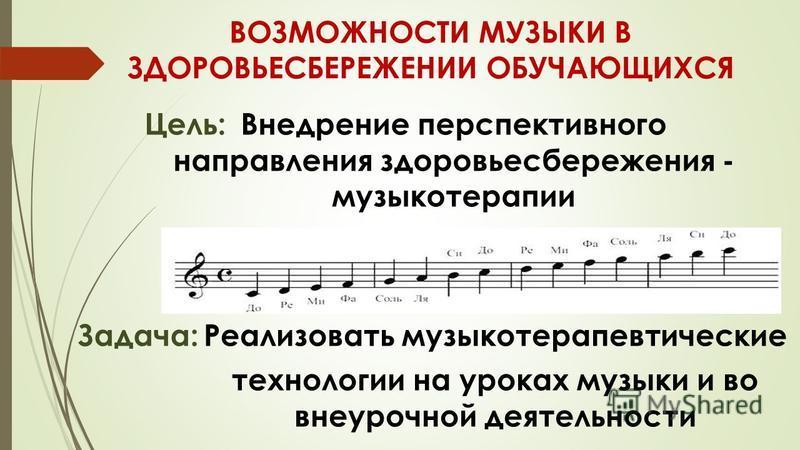 Задача:Реализовать музыка терапевтические технологии на уроках музыки и во внеурочной деятельности Цель:Внедрение перспективного направления здоровьесбережения - музыкотерапии ВОЗМОЖНОСТИ МУЗЫКИ В ЗДОРОВЬЕСБЕРЕЖЕНИИ ОБУЧАЮЩИХСЯ