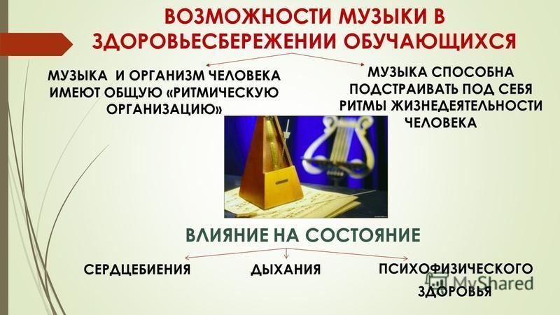 ВОЗМОЖНОСТИ МУЗЫКИ В ЗДОРОВЬЕСБЕРЕЖЕНИИ ОБУЧАЮЩИХСЯ МУЗЫКА И ОРГАНИЗМ ЧЕЛОВЕКА ИМЕЮТ ОБЩУЮ «РИТМИЧЕСКУЮ ОРГАНИЗАЦИЮ» МУЗЫКА СПОСОБНА ПОДСТРАИВАТЬ ПОД СЕБЯ РИТМЫ ЖИЗНЕДЕЯТЕЛЬНОСТИ ЧЕЛОВЕКА ВЛИЯНИЕ НА СОСТОЯНИЕ ДЫХАНИЯСЕРДЦЕБИЕНИЯ ПСИХОФИЗИЧЕСКОГО ЗДОР
