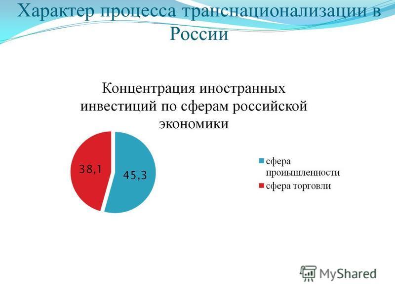 Характер процесса транснационализации в России