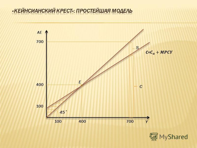 100 400 E 45˚ 100400 700 AE Y C S