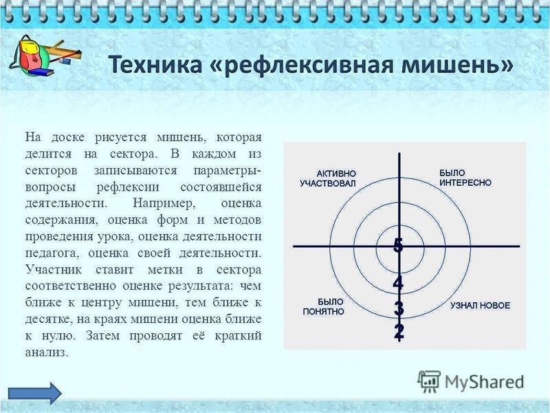 На доске рисуется мишень, которая делится на сектора. В каждом из секторов записываются параметры- вопросы рефлексии состоявшейся деятельности. Например, оценка содержания, оценка форм и методов проведения урока, оценка деятельности педагога, оценка