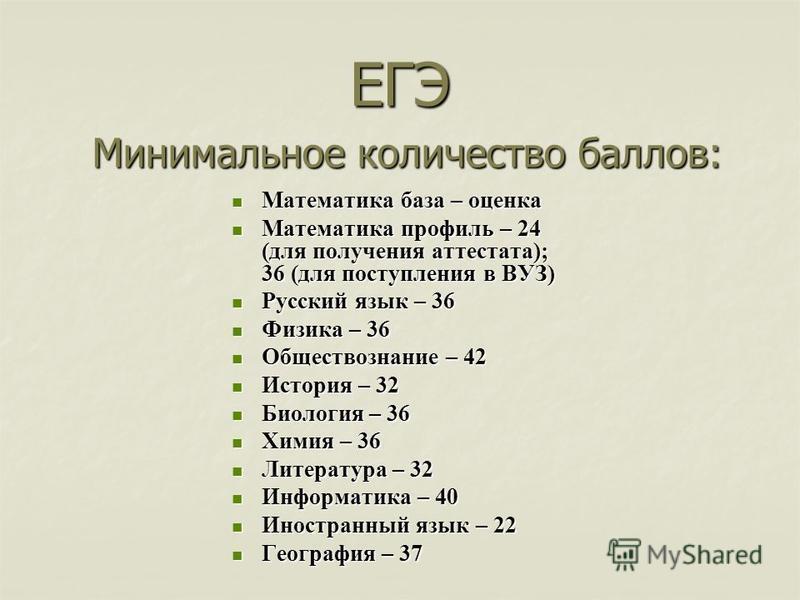 ЕГЭ Математика база – оценка Математика база – оценка Математика профиль – 24 (для получения аттестата); 36 (для поступления в ВУЗ) Математика профиль – 24 (для получения аттестата); 36 (для поступления в ВУЗ) Русский язык – 36 Русский язык – 36 Физи