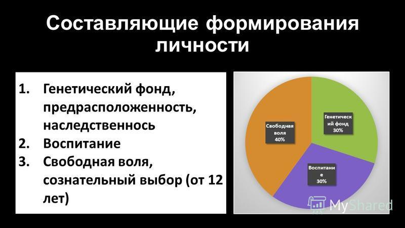 Составляющие формирования личности 1. Генетический фонд, предрасположенность, наследственность 2. Воспитание 3. Свободная воля, сознательный выбор (от 12 лет)