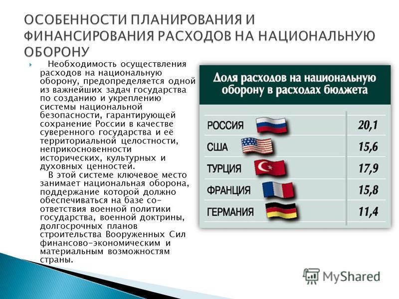 Необходимость осуществления расходов на национальную оборону, предопределяется одной из важнейших задач государства по созданию и укреплению системы национальной безопасности, гарантирующей сохранение России в качестве суверенного государства и её те