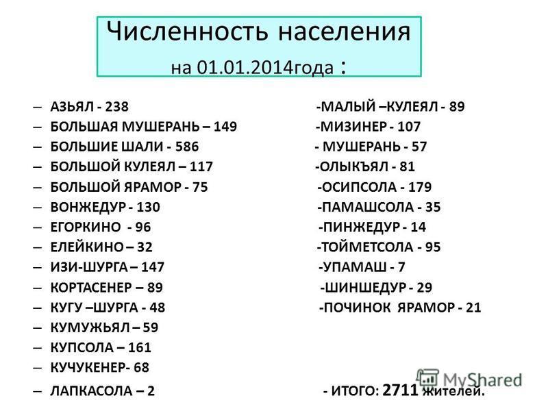 Численность населения на 01.01.2014 года : – АЗЬЯЛ - 238 -МАЛЫЙ –КУЛЕЯЛ - 89 – БОЛЬШАЯ МУШЕРАНЬ – 149 -МИЗИНЕР - 107 – БОЛЬШИЕ ШАЛИ - 586 - МУШЕРАНЬ - 57 – БОЛЬШОЙ КУЛЕЯЛ – 117 -ОЛЫКЪЯЛ - 81 – БОЛЬШОЙ ЯРАМОР - 75 -ОСИПСОЛА - 179 – ВОНЖЕДУР - 130 -ПАМ