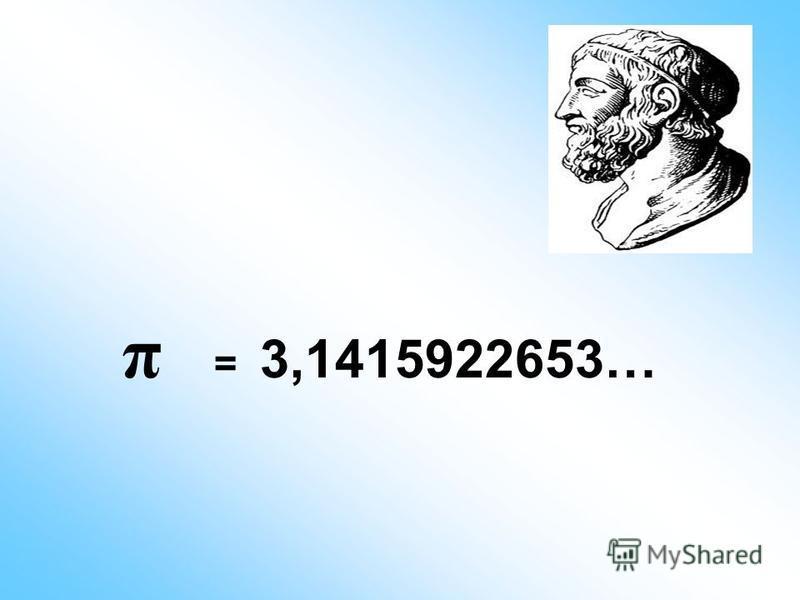 π = 3,1415922653…