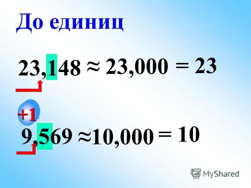 23,148 23,000 9,569 10,000 До единиц +1+1 = 10 = 23