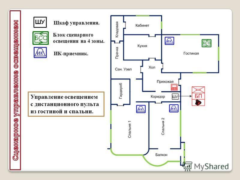 Шкаф управления. Блок сценарного освещения на 4 зоны. ИК-приемник. Управление освещением с дистанционного пульта из гостиной и спальни.