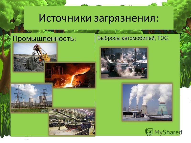 Источники загрязнения: Промышленность : Выбросы автомобилей, ТЭС: о