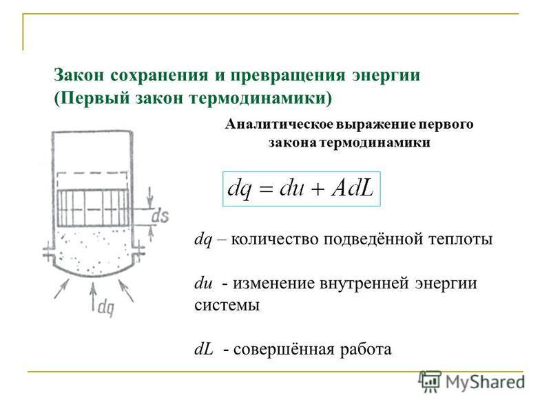 Закон сохранения и превращения энергии (Первый закон термодинамики) Аналитическое выражение первого закона термодинамики dq – количество подведённой теплоты du - изменение внутренней энергии системы dL - совершённая работа
