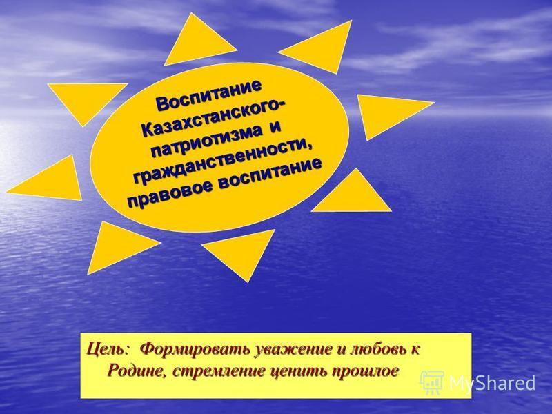 Цель: Формировать уважение и любовь к Родине, стремление ценить прошлое Воспитание Казахстанского- патриотизма и гражданственности, правовое воспитание