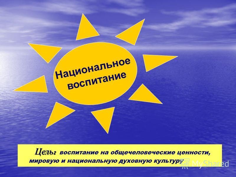 Цель : Цель : воспитание на общечеловеческие ценности, мировую и национальную духовную культуру Национальное воспитание