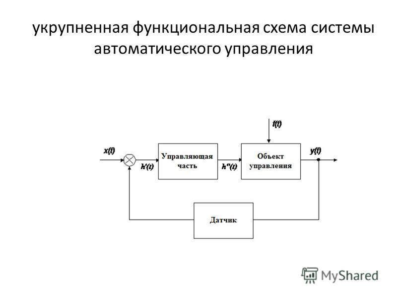укрупненная функциональная схема системы автоматического управления