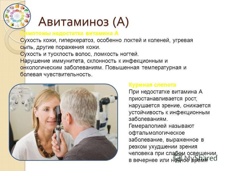 Авитаминоз ( А ) Симптомы недостатка витамина А Сухость кожи, гиперкератоз, особенно локтей и коленей, угревая сыпь, другие поражения кожи. Сухость и тусклость волос, ломкость ногтей. Нарушение иммунитета, склонность к инфекционным и онкологическим з