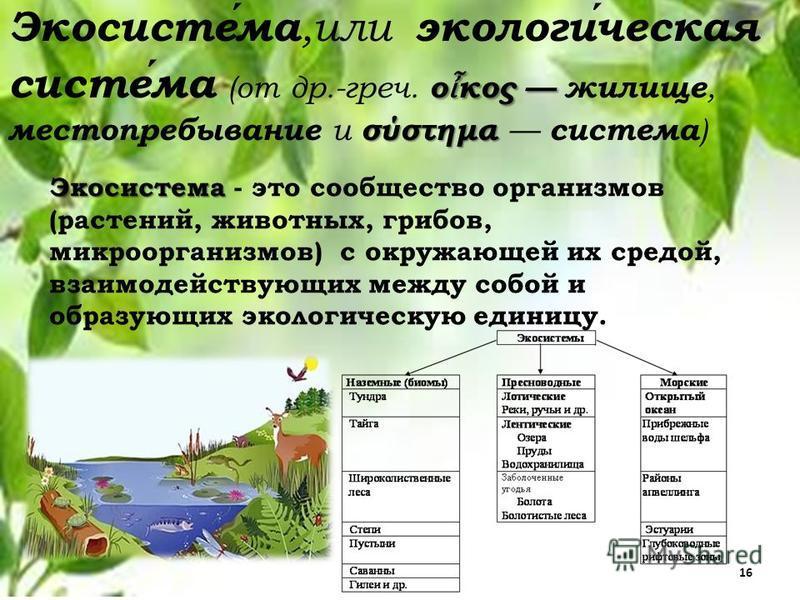 ο κος σύστημα Экосистема,или экологическая система (от др.-греч. ο κος жилище, местопребывание и σύστημα система ) Экосистема Экосистема - это сообщество организмов (растений, животных, грибов, микроорганизмов) с окружающей их средой, взаимодействующ