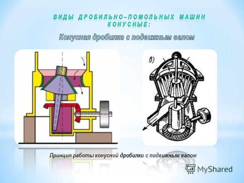 Принцип работы конусной дробилки с подвижным валом